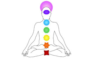 the seven chakras mapped onto a body