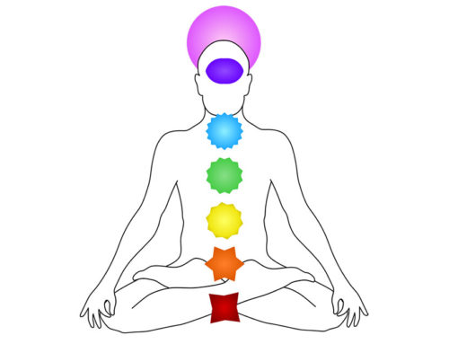 Chakras: Another Tool for Healing