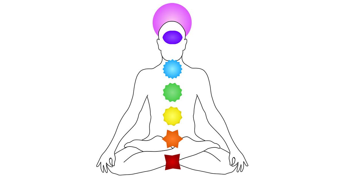 the seven chakras mapped onto a body
